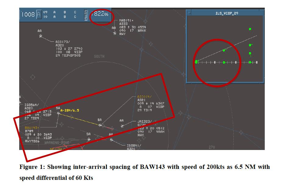 Spacing between British Airways and Air India