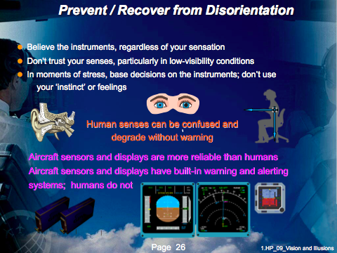 Prevention/Recovery from disorientation
