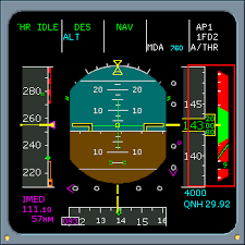 Primary Flight Display Symbols | PFD TCAS Display
