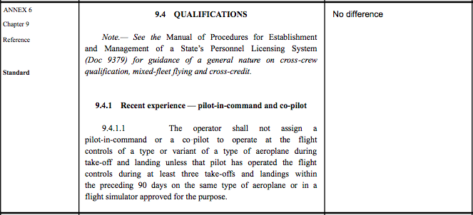 ICAO differences COVID19